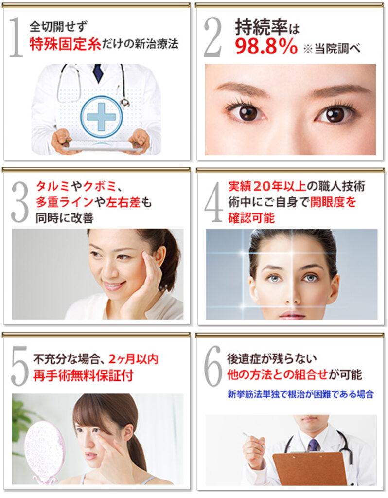 眼瞼下垂治療 Kunoクリニックの特徴